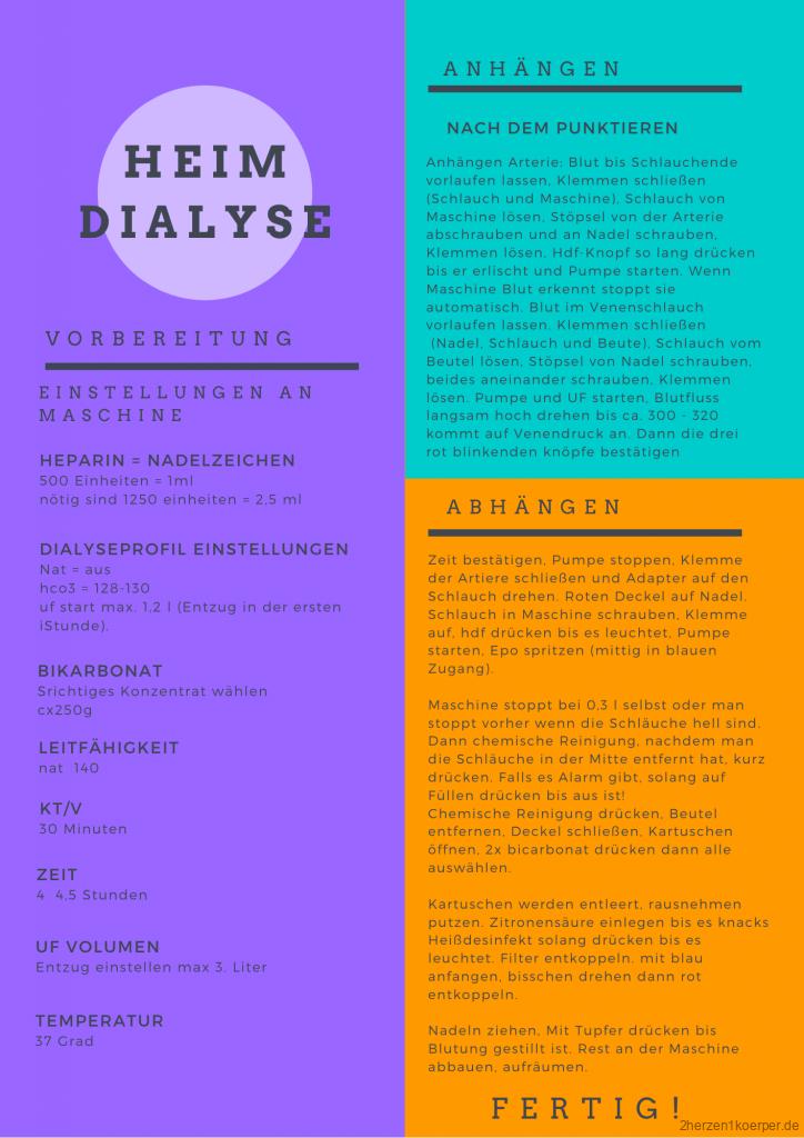 Anleitung zur Dialyse, Heimdialyse